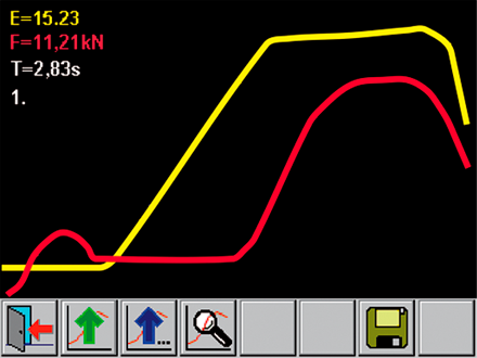 リベッティンググラフ画面