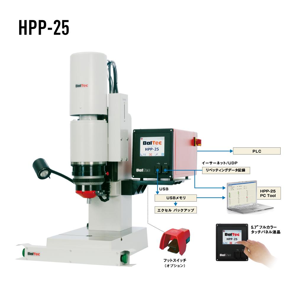 HPP-25イメージ2